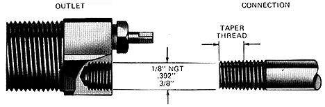 CGA 160