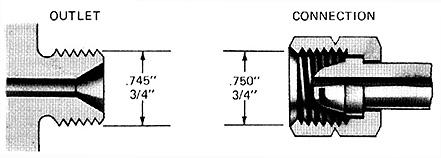CGA 290