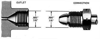 CGA 510