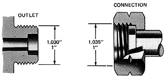 CONCOA CGA Connection Reference Chart